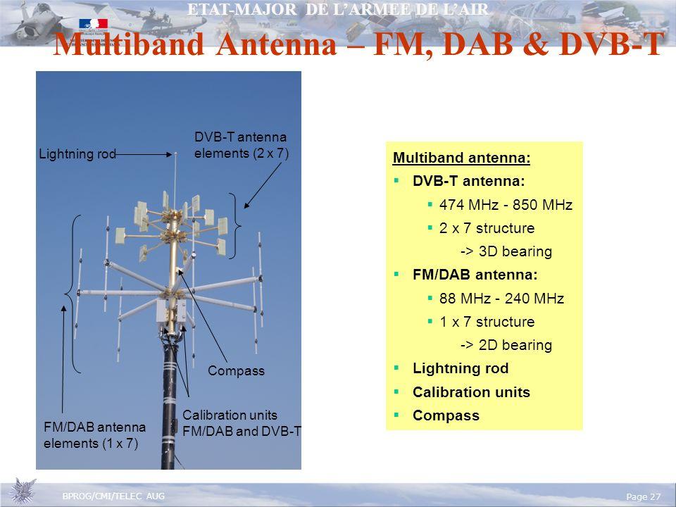 Multiband Antenna – FM, DAB & DVB-T