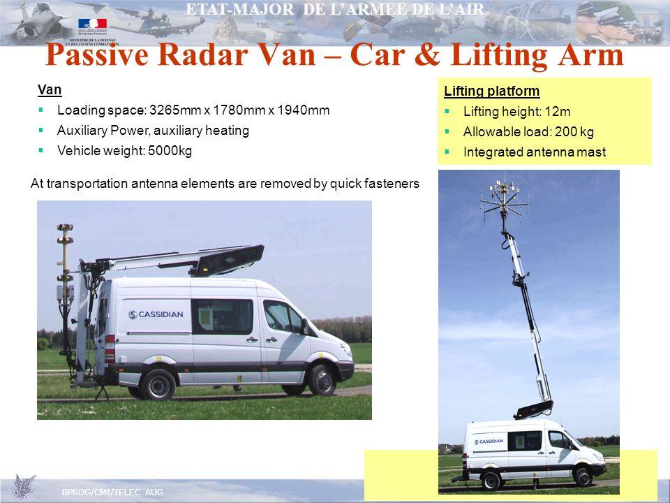 Passive Radar Van – Car & Lifting Arm