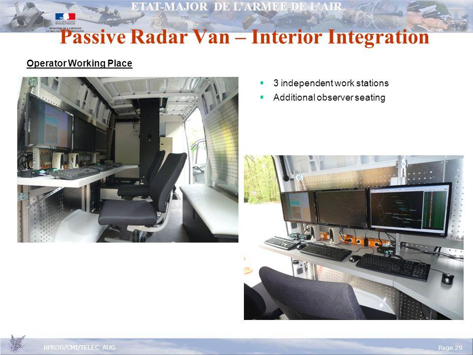 Passive Radar Van – Interior Integration