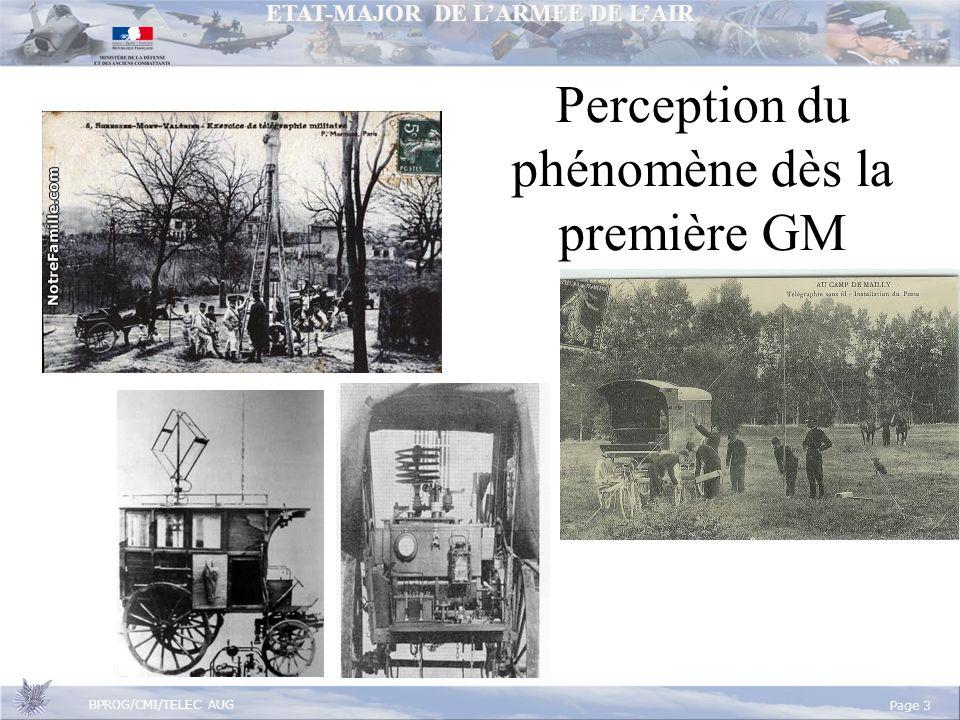 Perception du phénomène dès la première GM