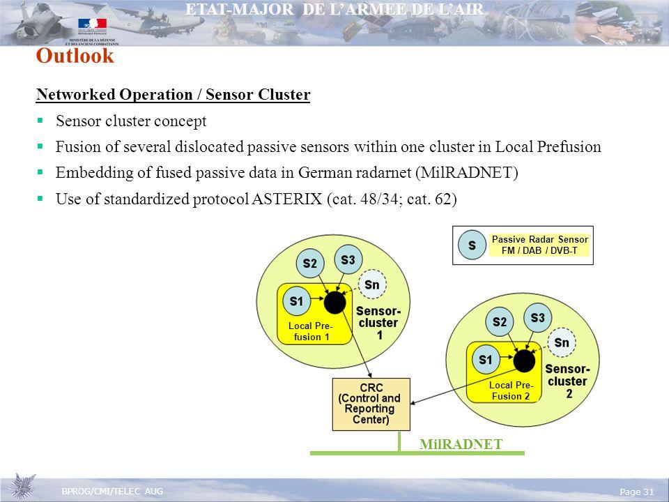 Networked Operation / Sensor Cluster Sensor cluster concept