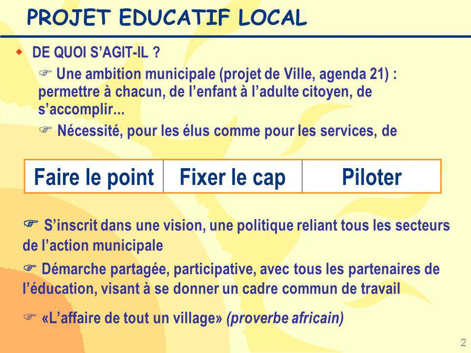 Faire le point Fixer le cap Piloter