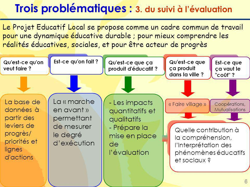 Coopérations, Mutualisations