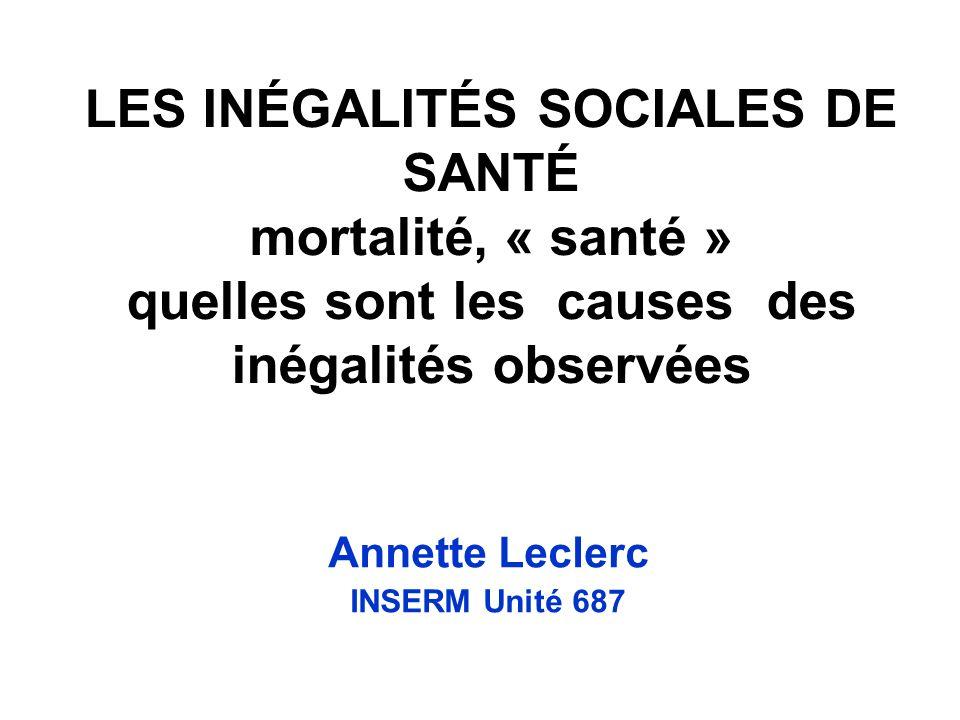 Annette Leclerc INSERM Unité 687
