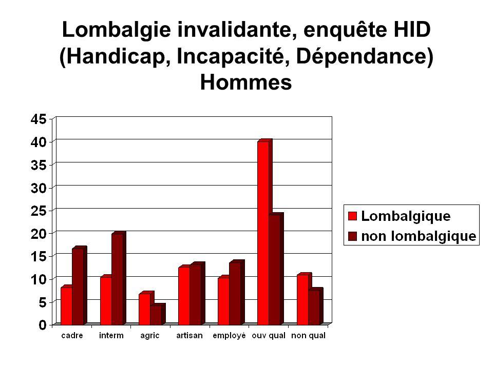 Lombalgie invalidante, enquête HID (Handicap, Incapacité, Dépendance) Hommes