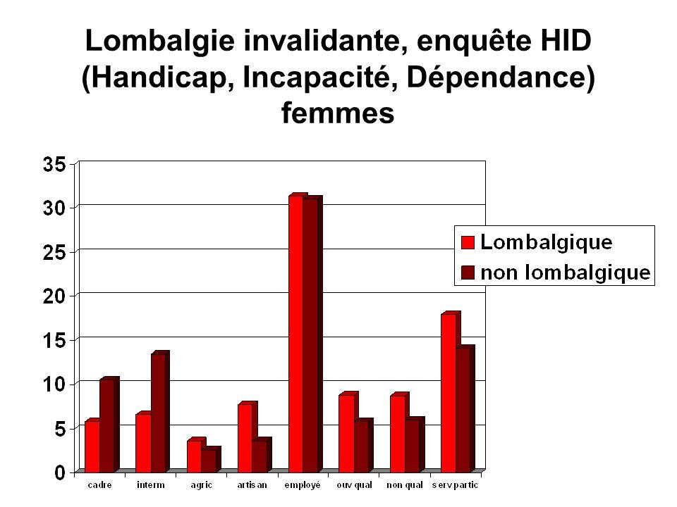 Lombalgie invalidante, enquête HID (Handicap, Incapacité, Dépendance) femmes