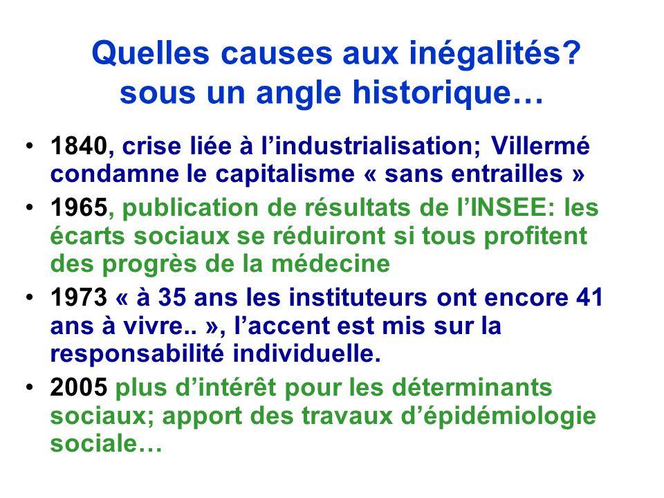Quelles causes aux inégalités sous un angle historique…