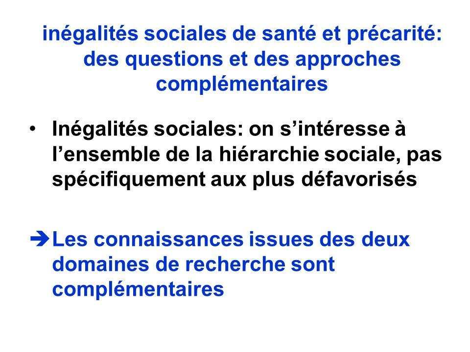 inégalités sociales de santé et précarité: des questions et des approches complémentaires
