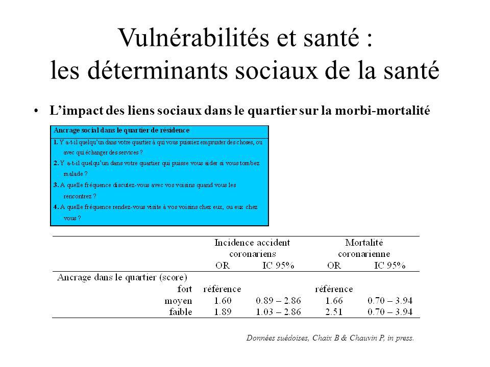 Vulnérabilités et santé : les déterminants sociaux de la santé