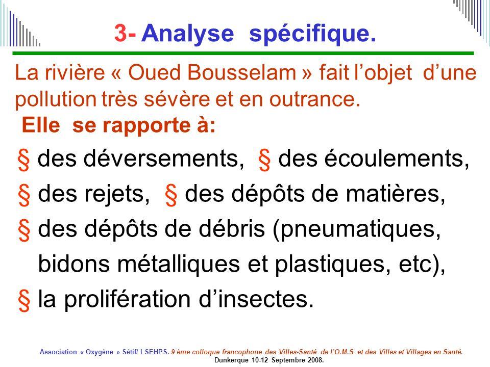 3- Analyse spécifique. La rivière « Oued Bousselam » fait l'objet d'une pollution très sévère et en outrance.