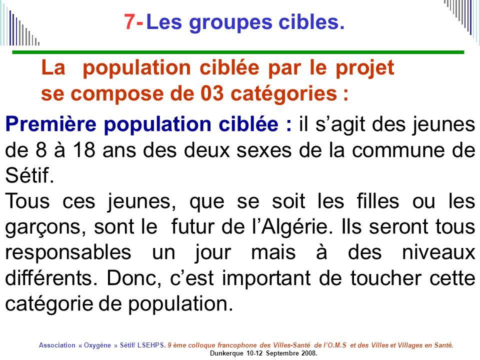 La population ciblée par le projet se compose de 03 catégories :