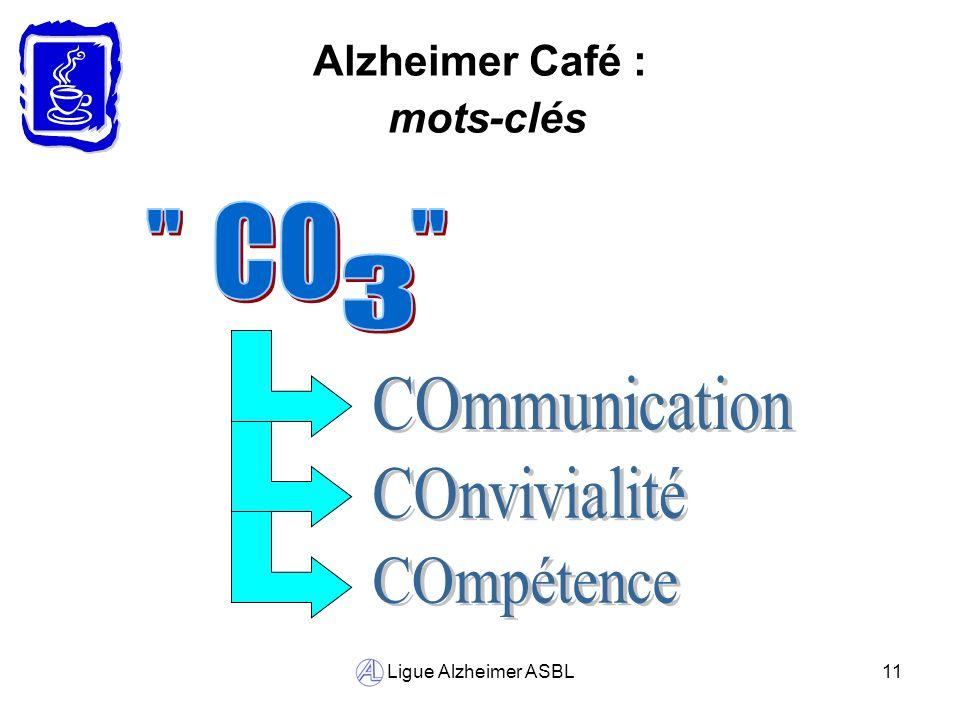 Alzheimer Café : mots-clés