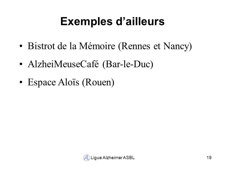 Exemples d'ailleurs Bistrot de la Mémoire (Rennes et Nancy)