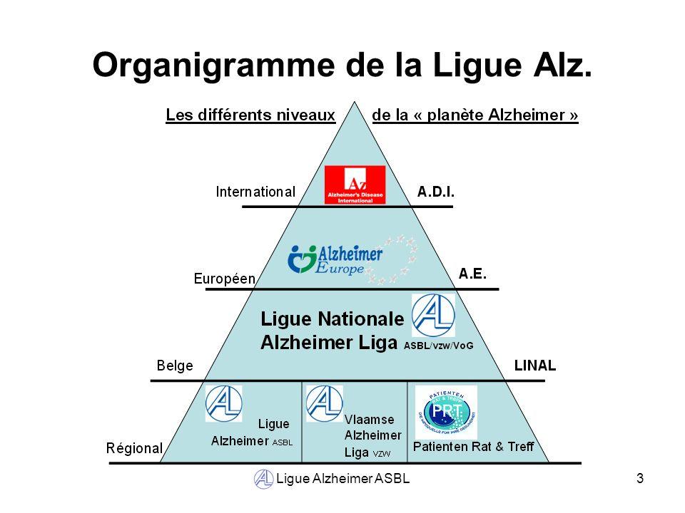 Organigramme de la Ligue Alz.