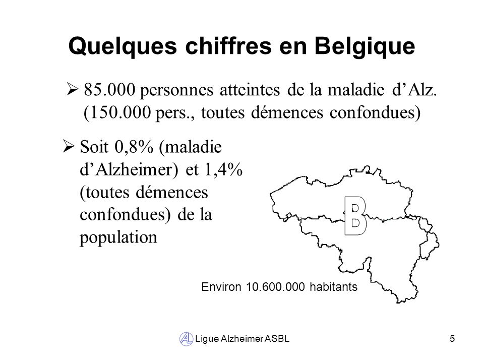 Quelques chiffres en Belgique