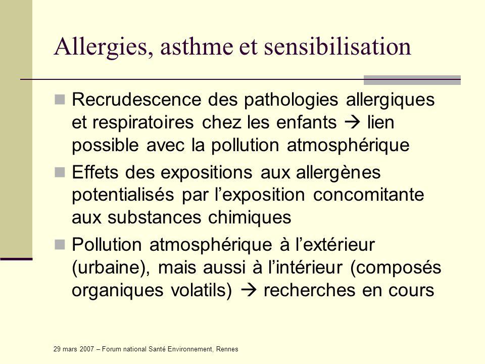 Allergies, asthme et sensibilisation