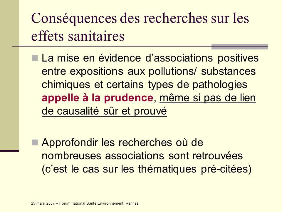Conséquences des recherches sur les effets sanitaires