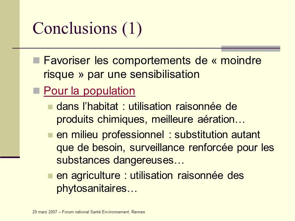 Conclusions (1) Favoriser les comportements de « moindre risque » par une sensibilisation. Pour la population.