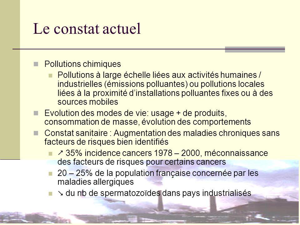 Le constat actuel Pollutions chimiques