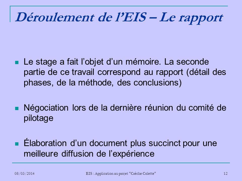 Déroulement de l'EIS – Le rapport