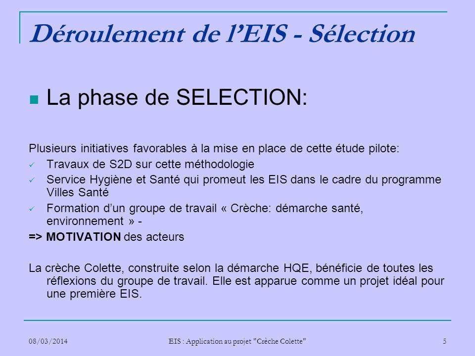 Déroulement de l'EIS - Sélection