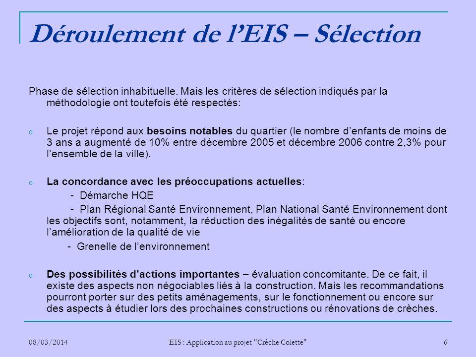 Déroulement de l'EIS – Sélection