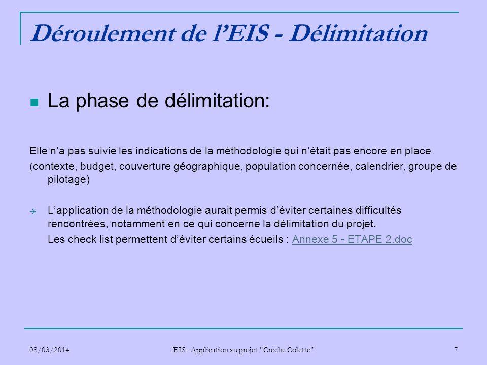 Déroulement de l'EIS - Délimitation