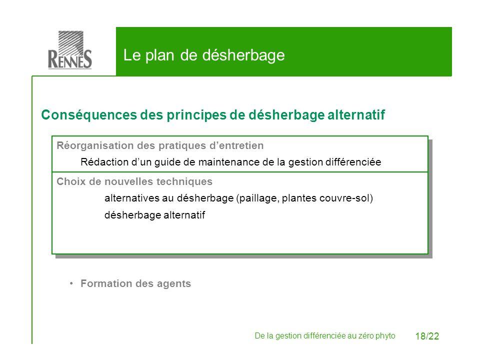 Le plan de désherbage Conséquences des principes de désherbage alternatif. Réorganisation des pratiques d'entretien.