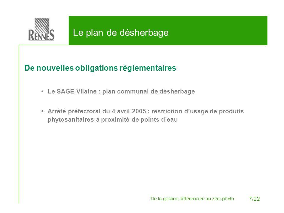 Le plan de désherbage De nouvelles obligations réglementaires