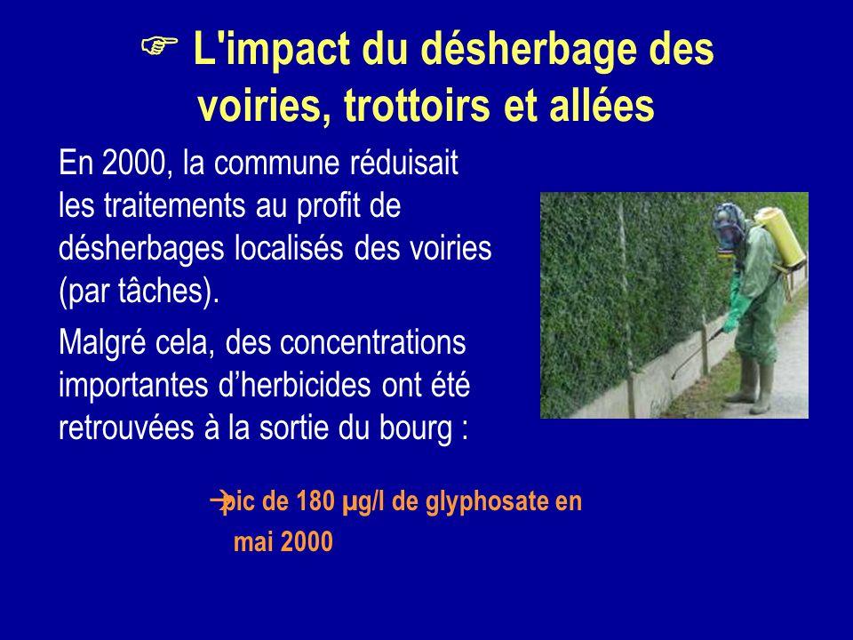 F L impact du désherbage des voiries, trottoirs et allées