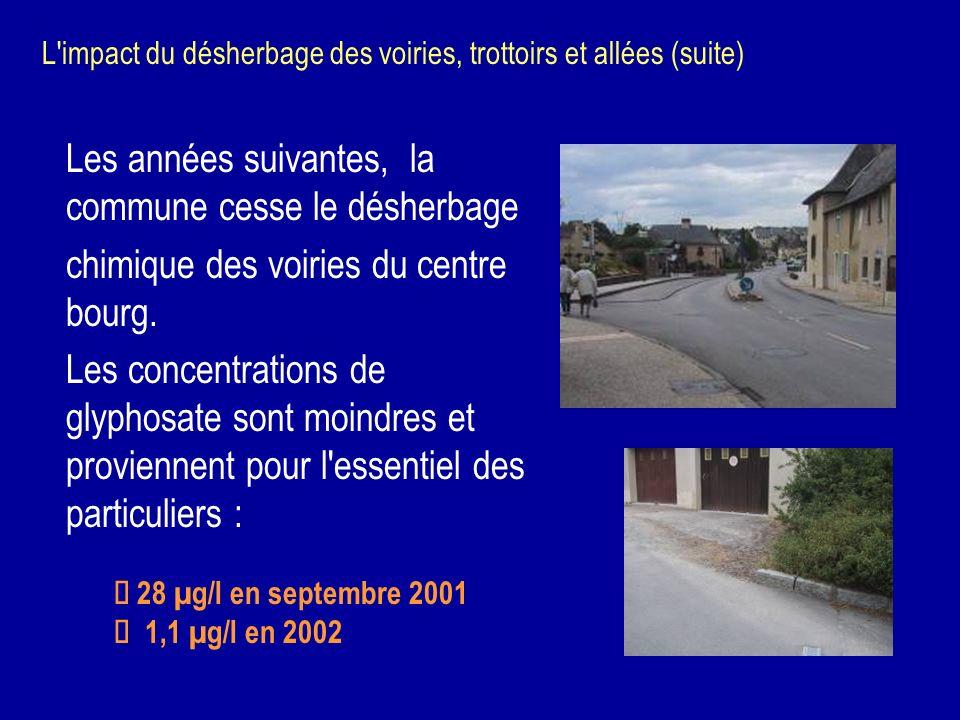 L impact du désherbage des voiries, trottoirs et allées (suite)
