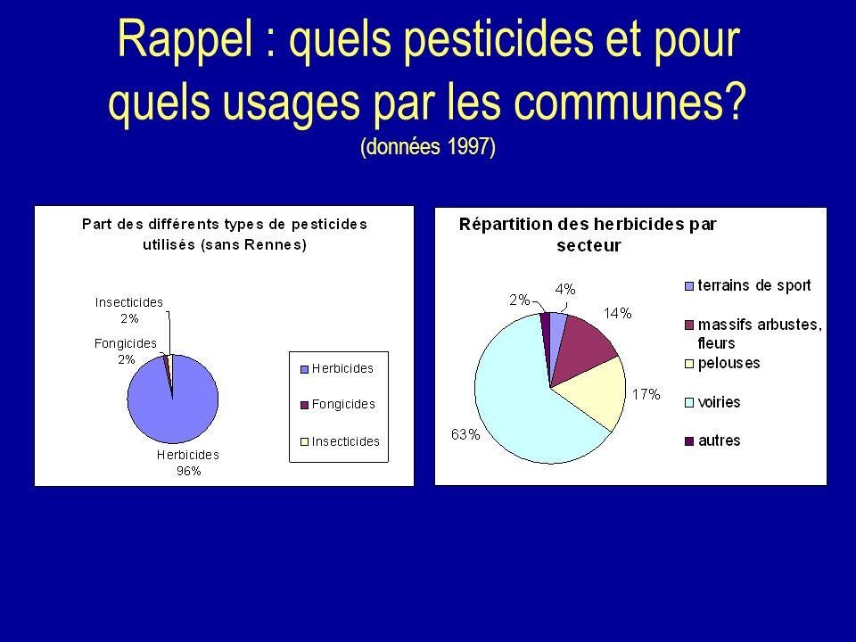 Rappel : quels pesticides et pour quels usages par les communes