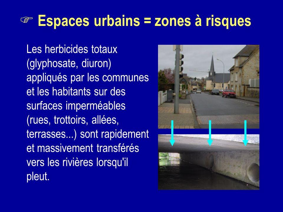Espaces urbains = zones à risques