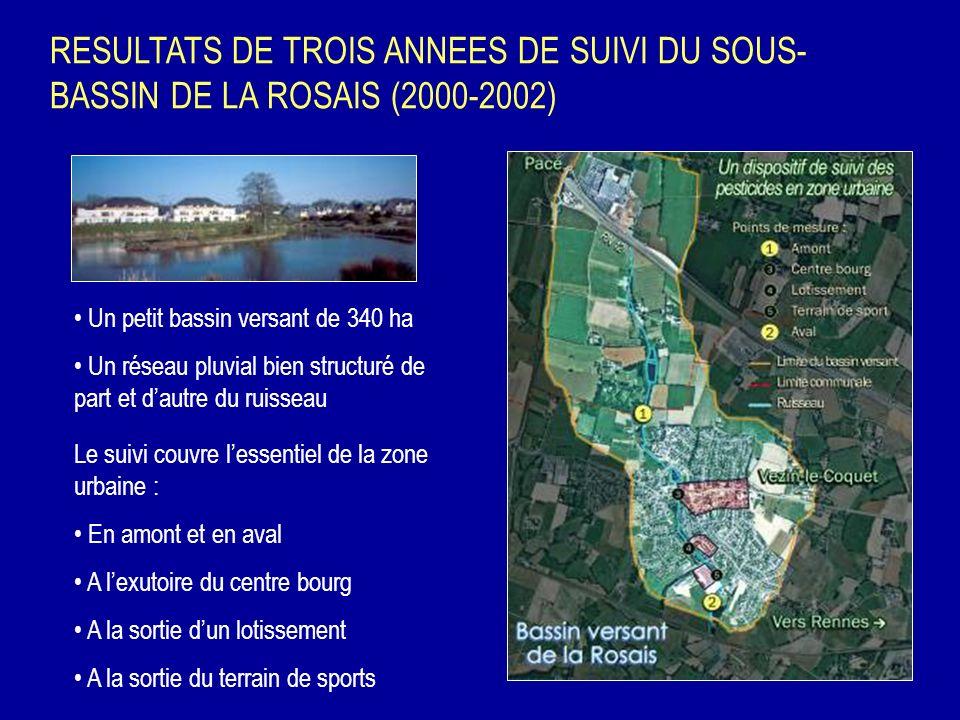 RESULTATS DE TROIS ANNEES DE SUIVI DU SOUS-BASSIN DE LA ROSAIS (2000-2002)