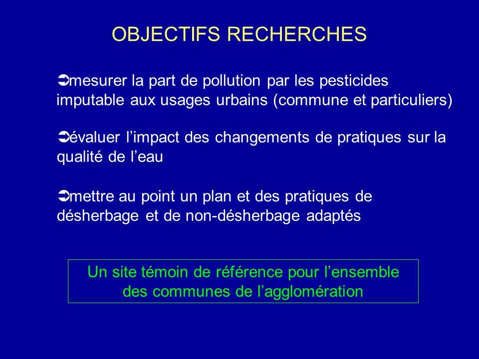 OBJECTIFS RECHERCHES mesurer la part de pollution par les pesticides imputable aux usages urbains (commune et particuliers)