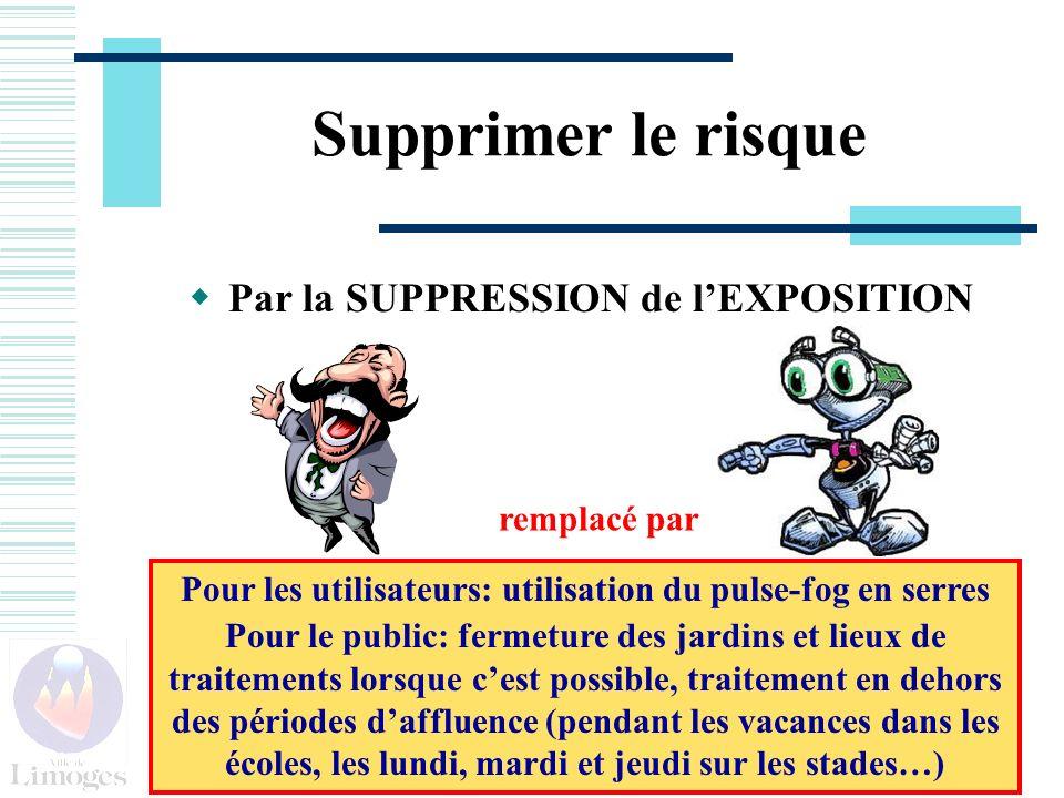 Supprimer le risque Par la SUPPRESSION de l'EXPOSITION remplacé par