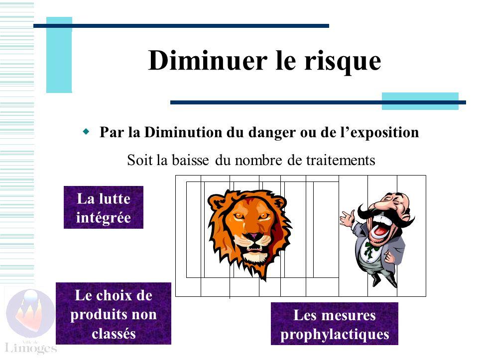 Diminuer le risque Par la Diminution du danger ou de l'exposition