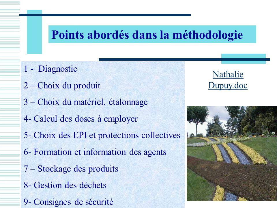 Points abordés dans la méthodologie