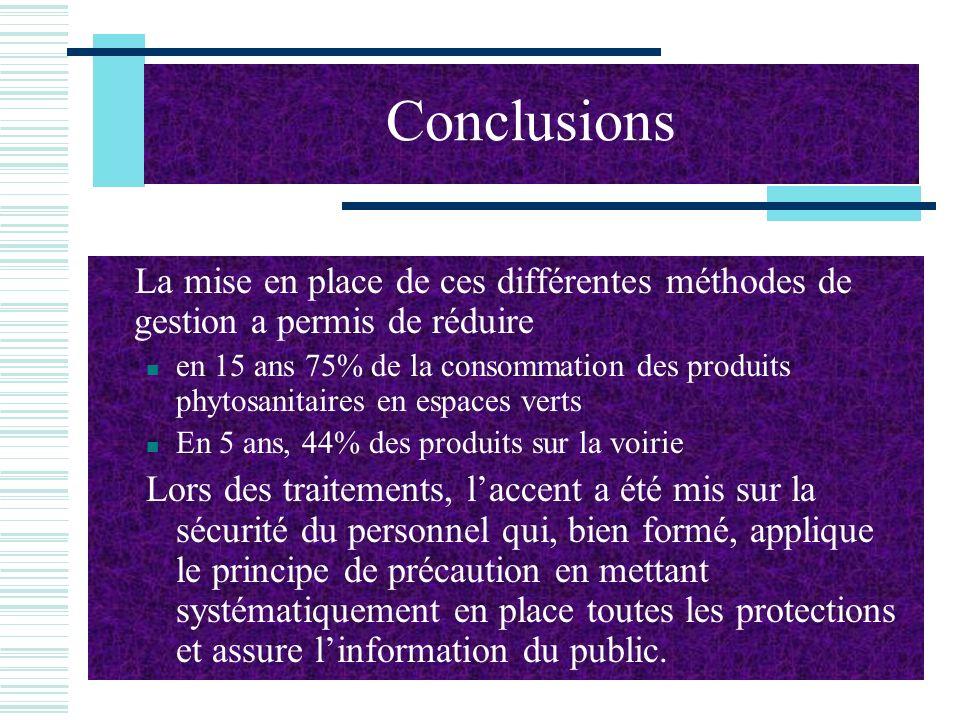 Conclusions La mise en place de ces différentes méthodes de gestion a permis de réduire.