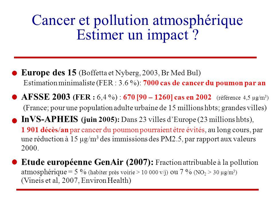 Cancer et pollution atmosphérique Estimer un impact