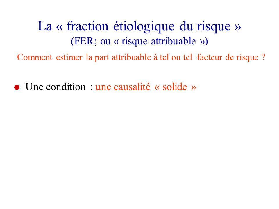 La « fraction étiologique du risque » (FER; ou « risque attribuable »)