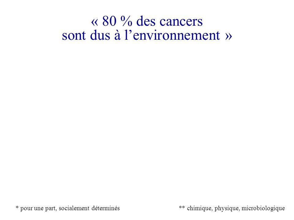 « 80 % des cancers sont dus à l'environnement »