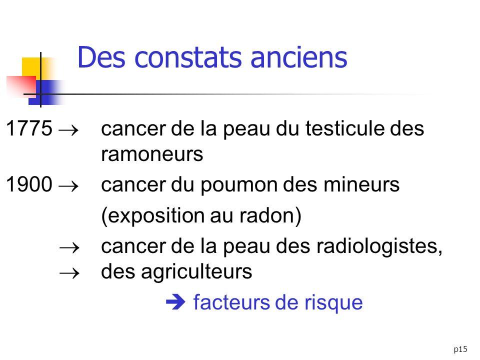 Des constats anciens 1775  cancer de la peau du testicule des ramoneurs. 1900  cancer du poumon des mineurs.