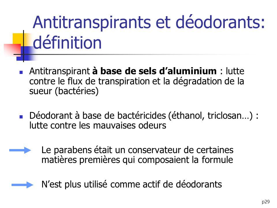 Antitranspirants et déodorants: définition