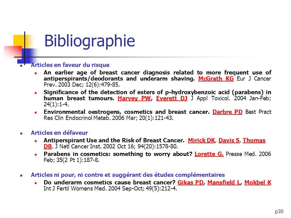 Bibliographie Articles en faveur du risque