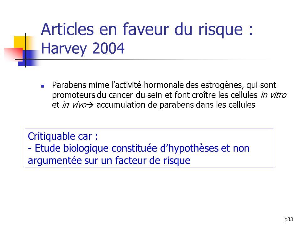 Articles en faveur du risque : Harvey 2004