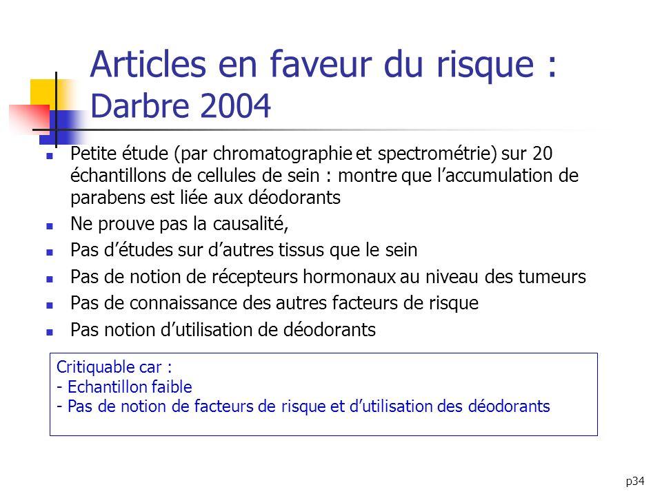 Articles en faveur du risque : Darbre 2004