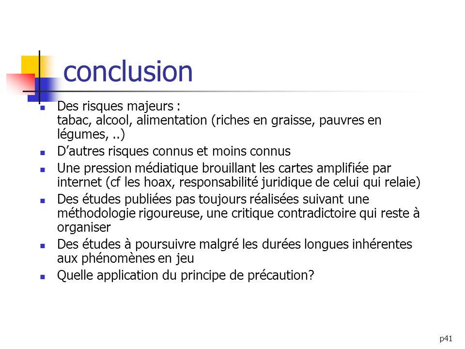 conclusion Des risques majeurs : tabac, alcool, alimentation (riches en graisse, pauvres en légumes, ..)