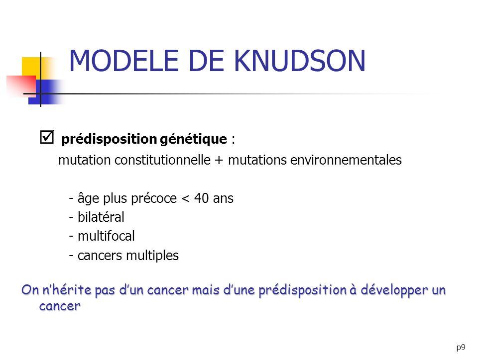 MODELE DE KNUDSON  prédisposition génétique :