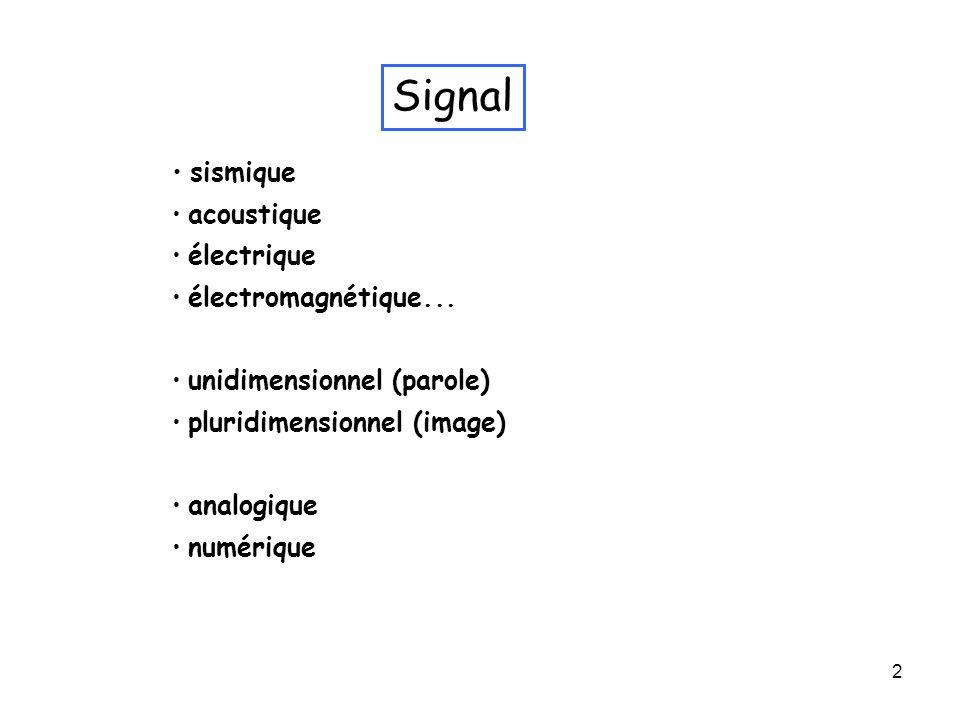 Signal sismique acoustique électrique électromagnétique...